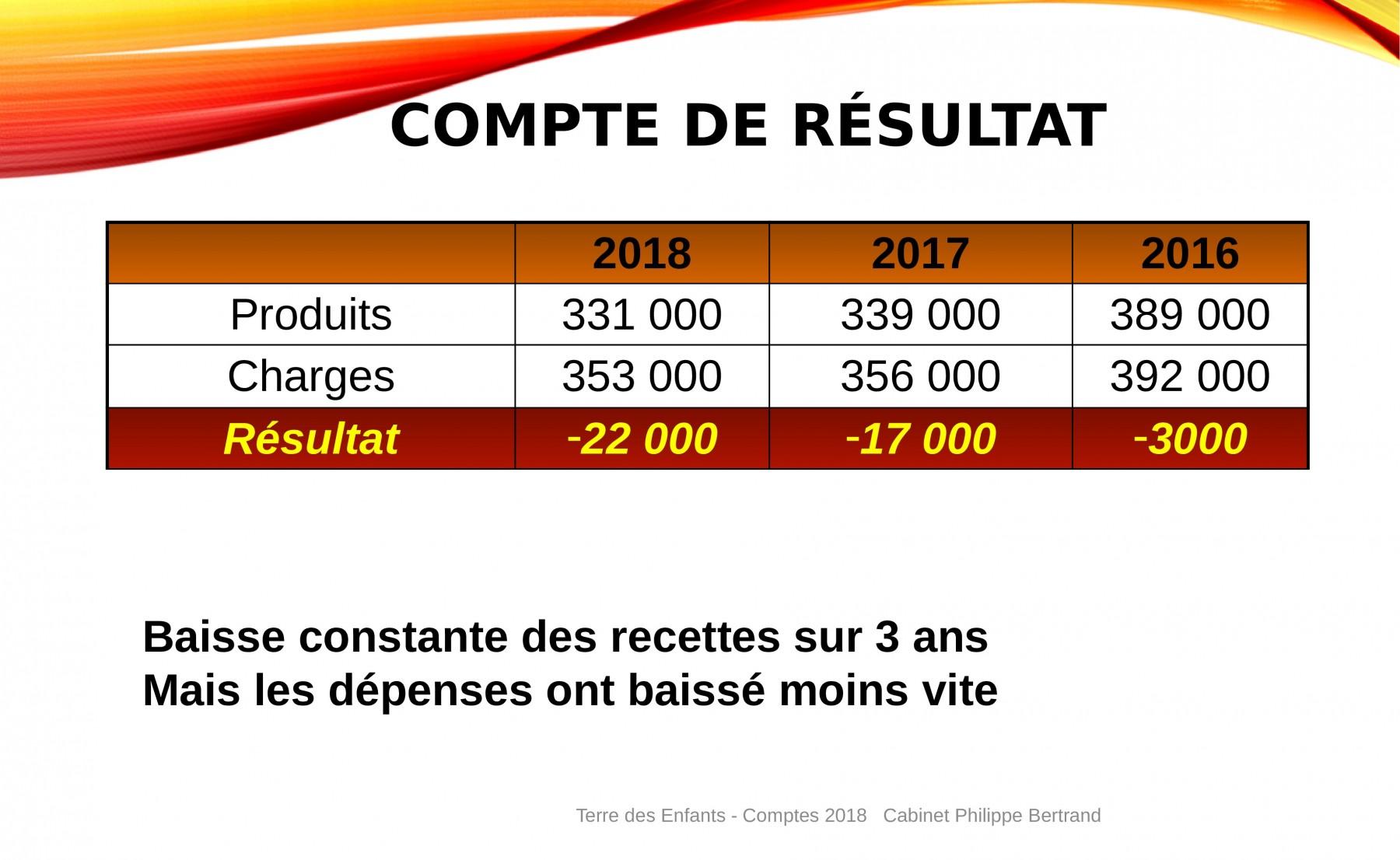 resultats_2018_1