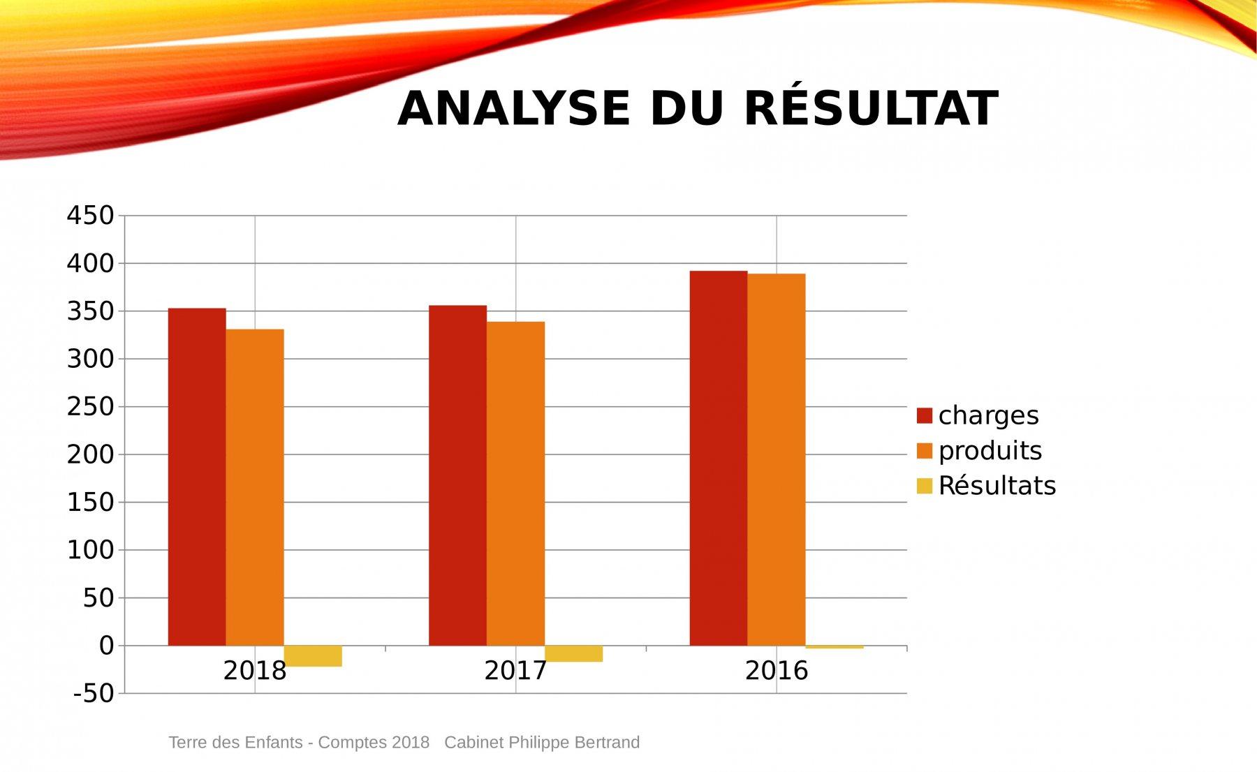 resultats_2018_2